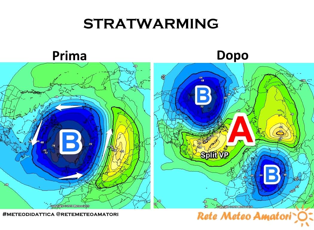 lo stratwarming infografica