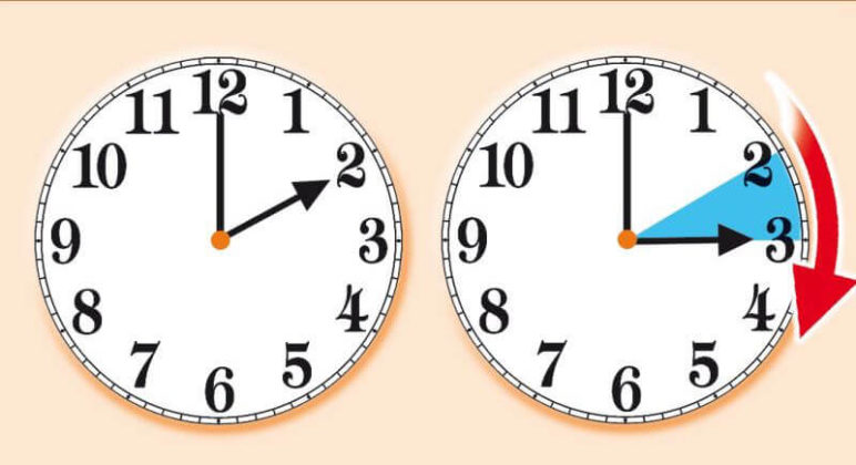 Cambio dell'Ora, Torna l'ora Legale