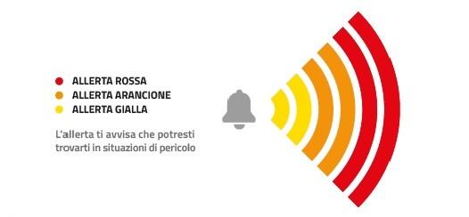 Allerte Meteo Italia